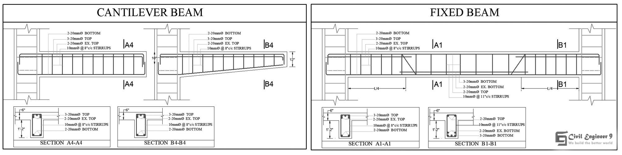 Beam Reinforcement Detail