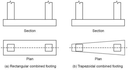 types of combined footing