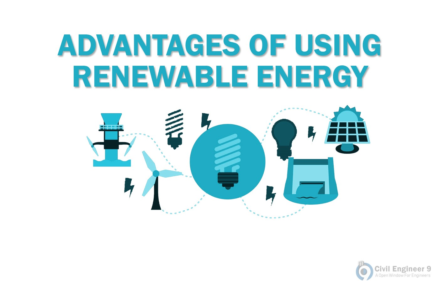 Using Renewable energy