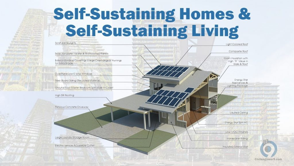 Self-Sustaining Homes and Living