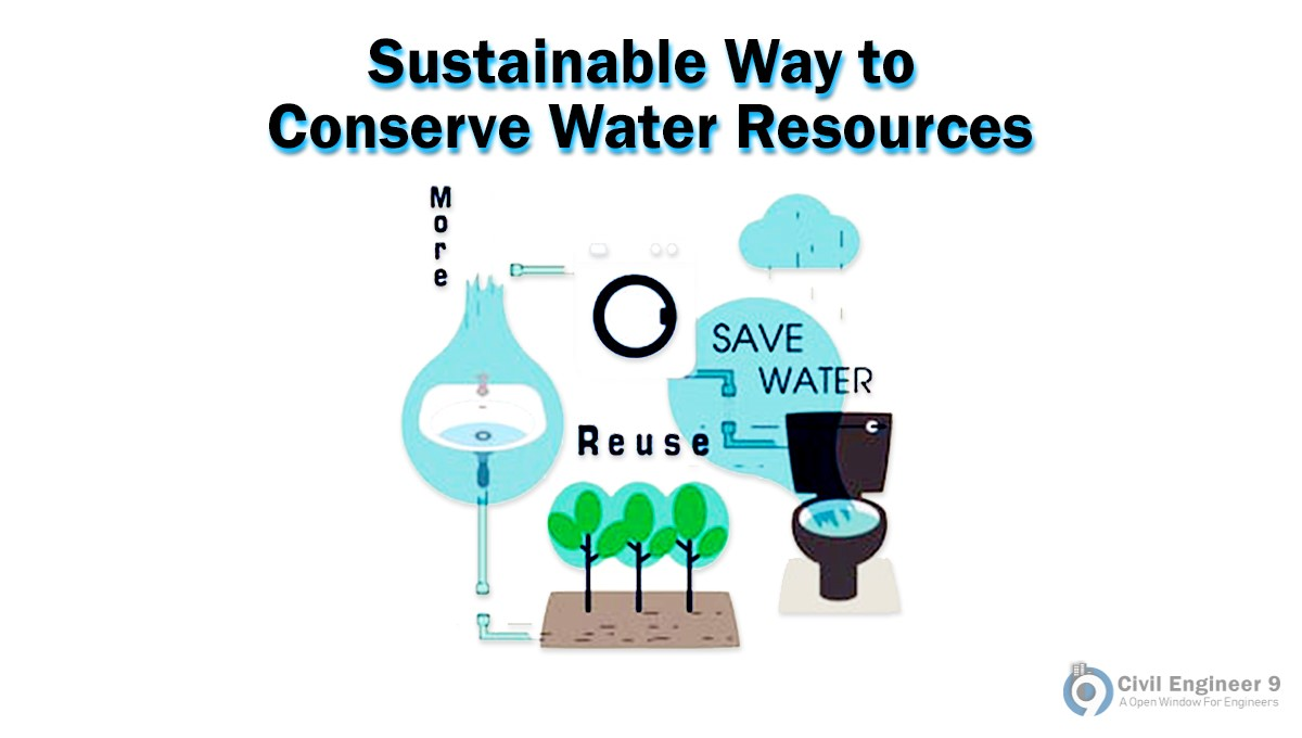 Sustainable-Way-to-conserve-water
